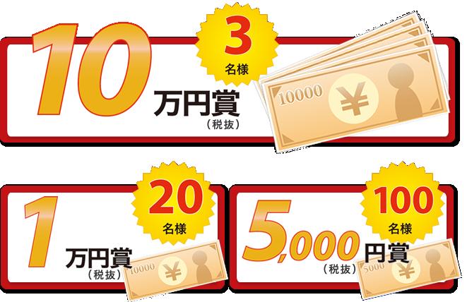 10万円賞3名様、1万円賞20名様、5,000円賞100名様