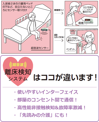 超音波離床検知システム