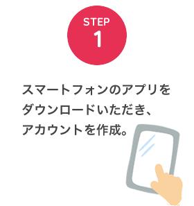 STEP1 スマートフォンのアプリをダウンロードいただき、アカウントを作成。