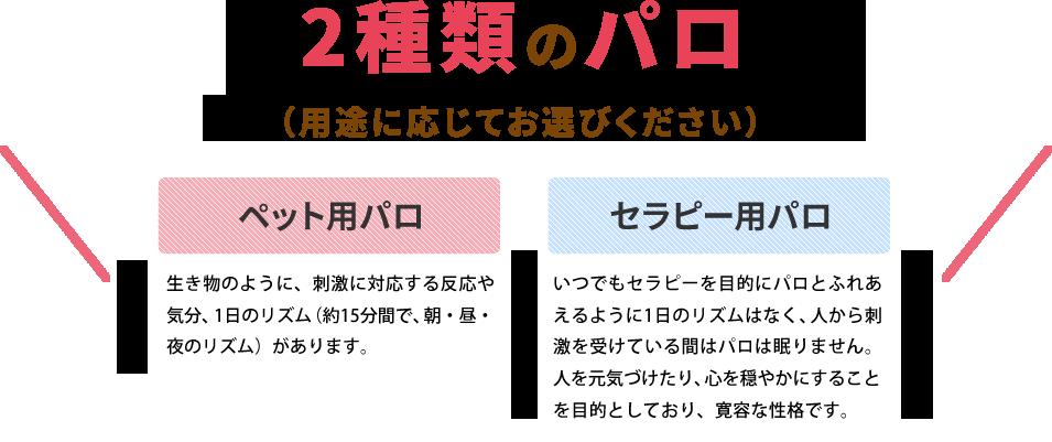 2種類のパロ