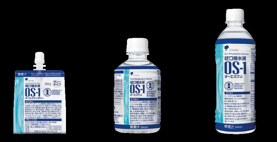 経口補水液OS-1