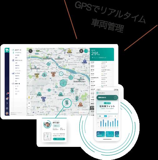 GPSでリアルタイム車両管理