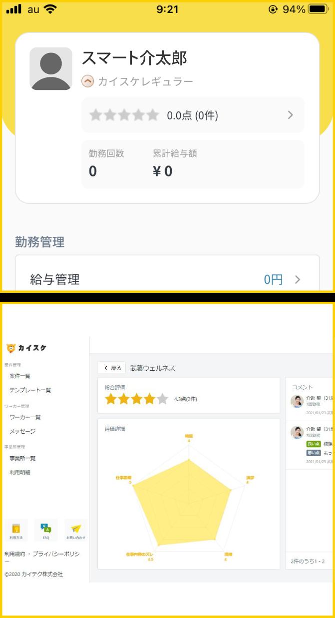 相互評価システム画面