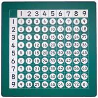 磁石式九九練習板