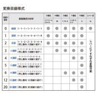 ナンバーリング S型 IJ-123S_選択画像04