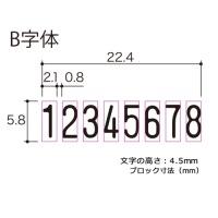 ナンバーリング E型 IJ-087EB_選択画像02