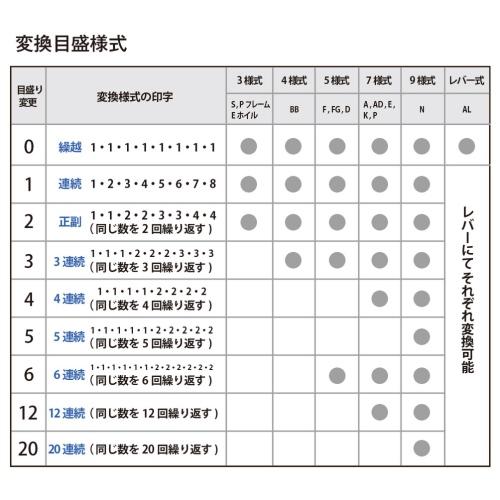 ナンバーリング S型 IJ-123S_画像04