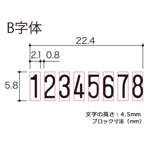 ナンバーリング E型 IJ-087EB_画像02